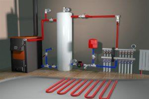 Виды водяного отопления