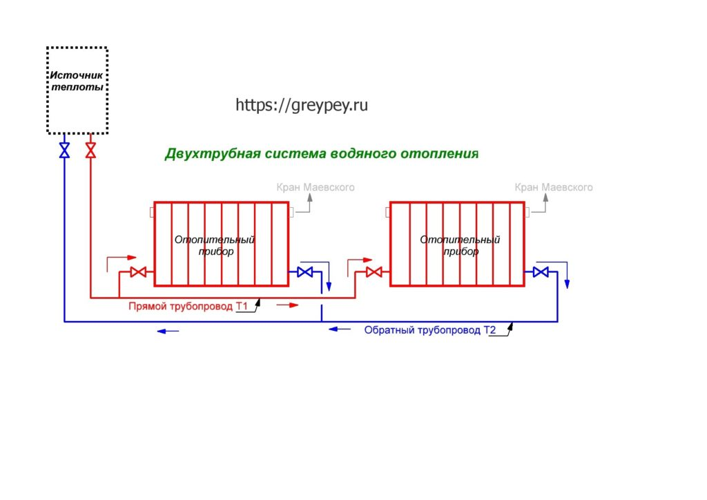 Двухтрубная попутная схема системы отопления