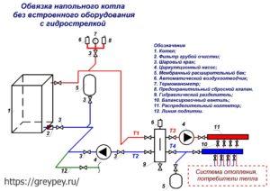 Схема обвязки напольного котла с гидрострелкой