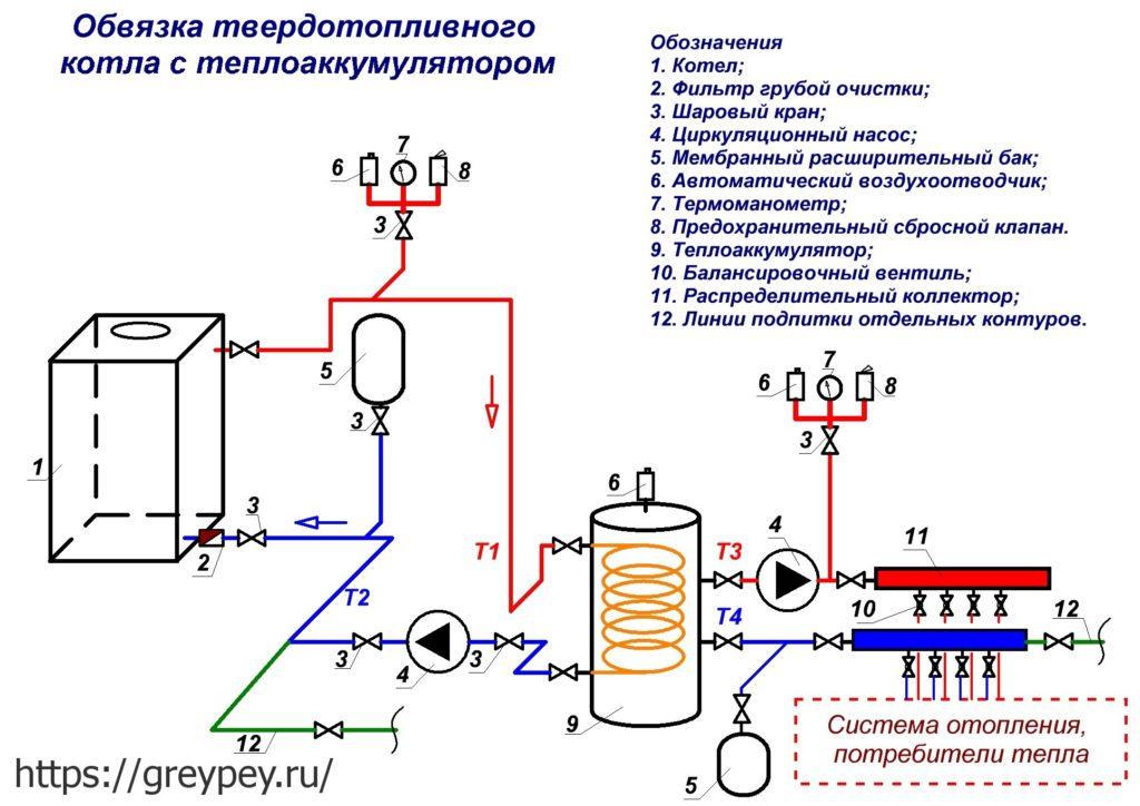 Обвязка твердотопливного котла с теплоаккумулятором отопления