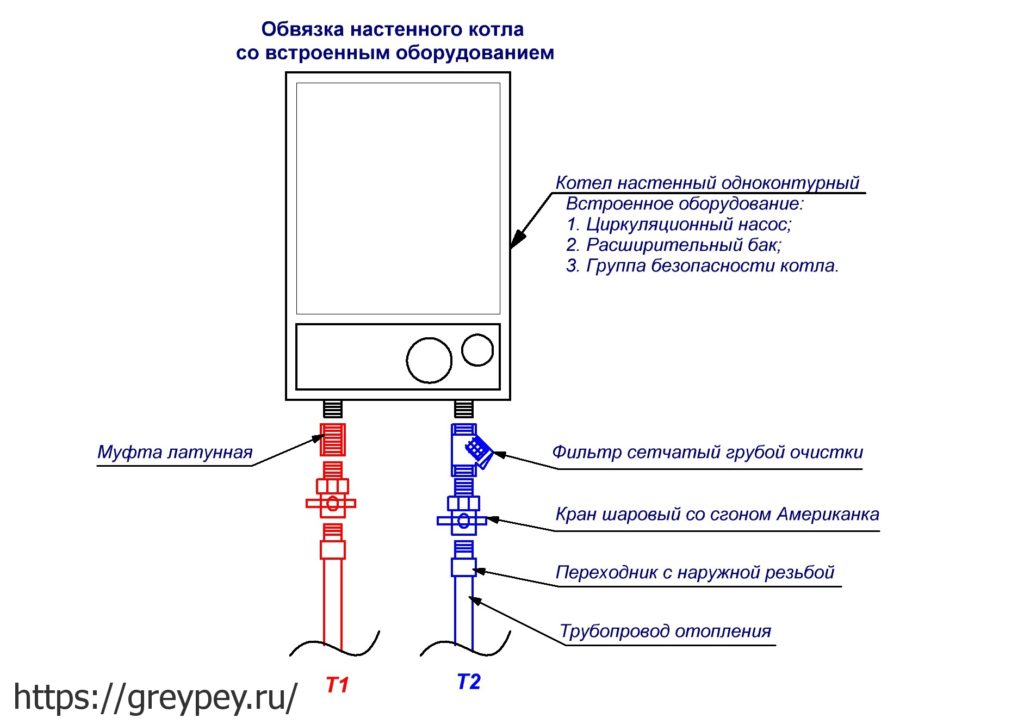 Обвязка настенного котла отопления