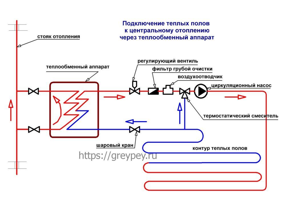 Подключение теплого пола через узел с теплообменником
