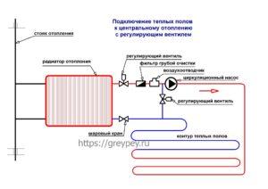 Подключение теплого пола к радиатору с балансировочным вентилем