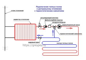 Подключение теплого пола через термостатический смеситель