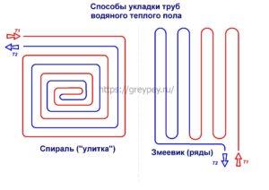 схемы укладки труб теплого пола