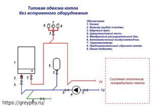Типовая схема обвязки котла
