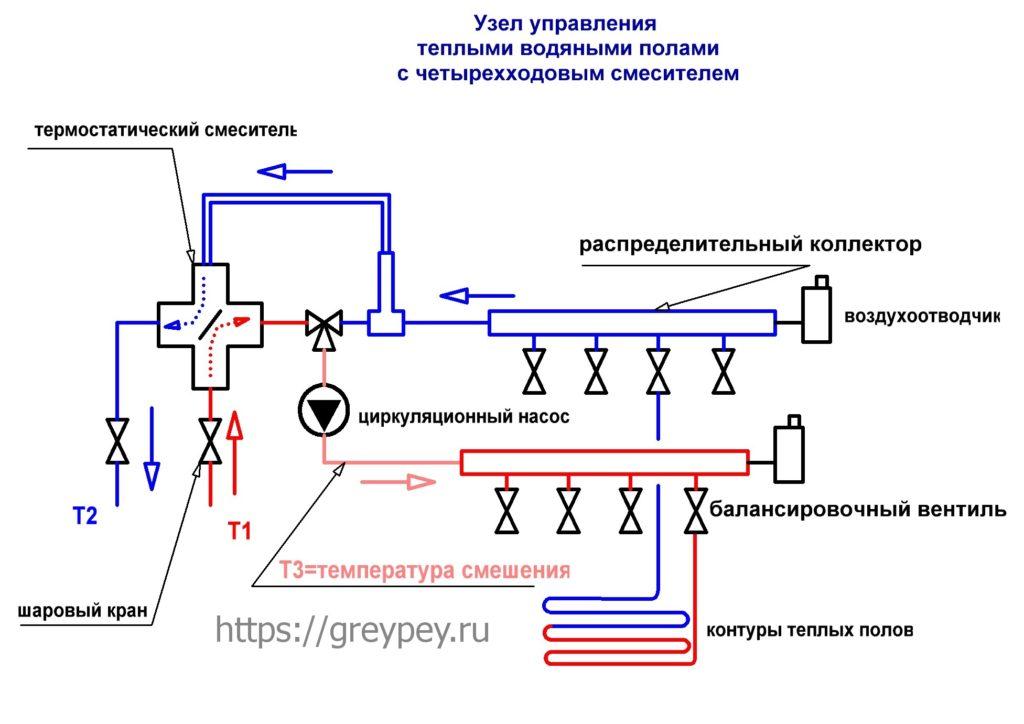 Схема узла смешения с четырехходовым смесителем