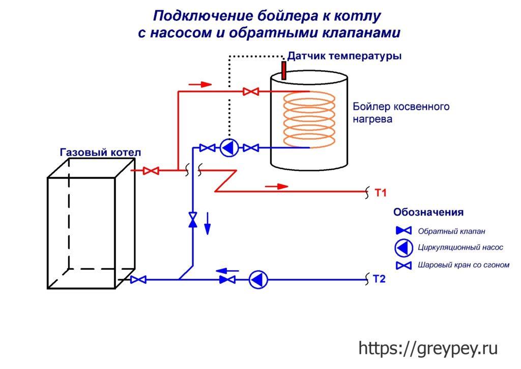 Подключение бойлера косвенного нагрева с насосом и обратными клапанами