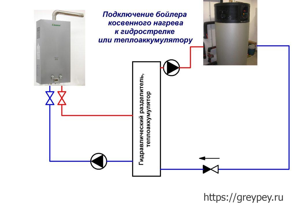 Присоединение бойлера к гидрострелке или теплоаккумулятору