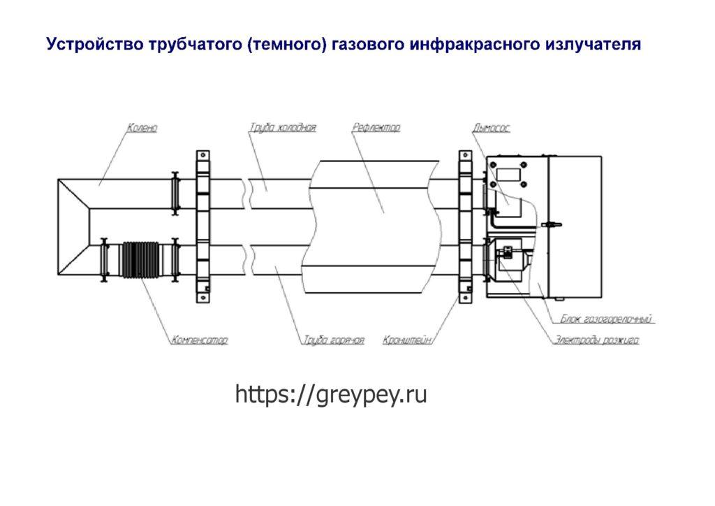 Газовый инфракрасный излучатель темного типа
