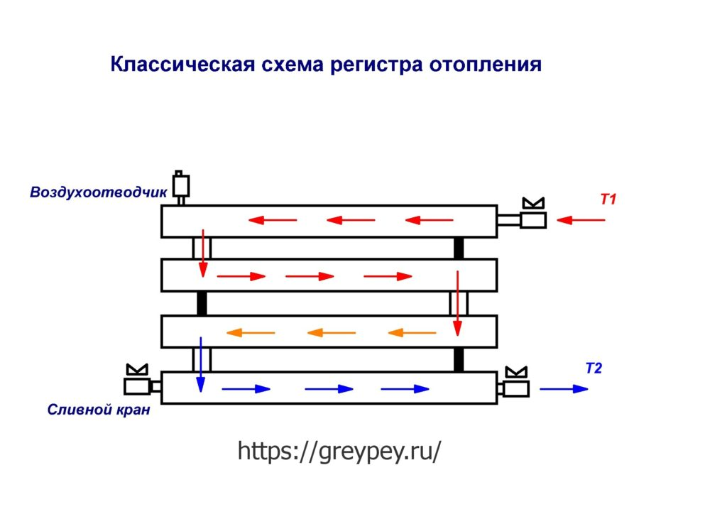 Классическая схема регистра отопления