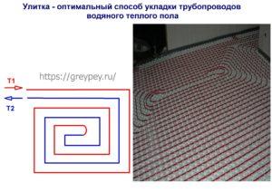 Способ укладки труб спиралью (улиткой)