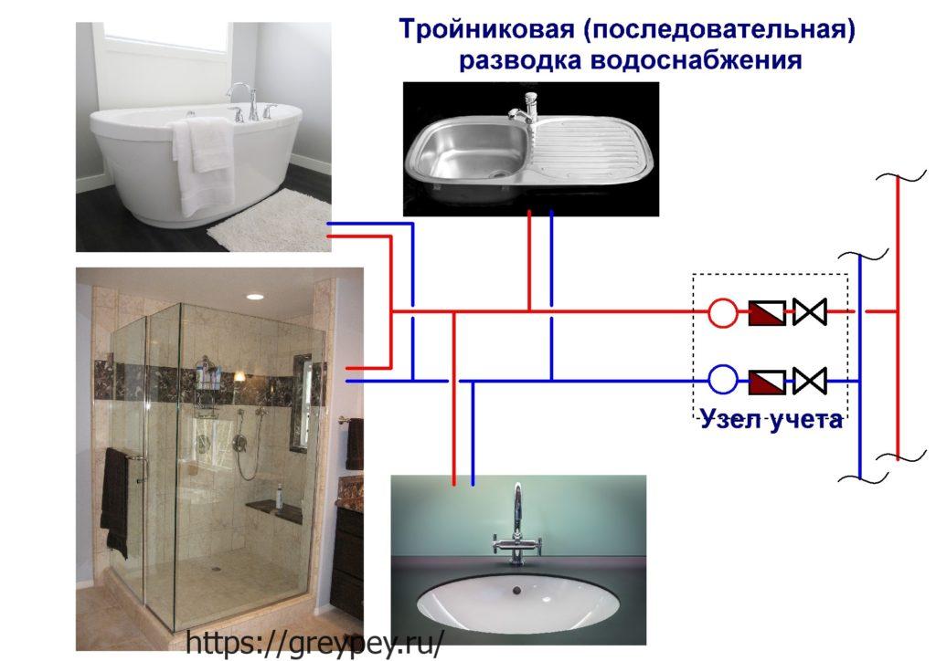 Тройниковая разводка водопровода