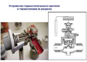 Устройство термостатического вентиля и термоголовки в разрезе