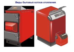 Виды бытовых котлов отопления