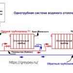 Схемы однотрубной системы отопления