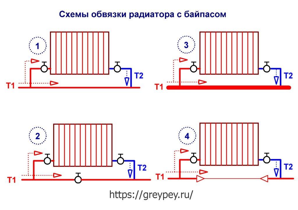 Схемы обвязки радиатора с байпасом