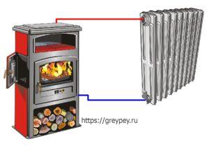 Печь с водяным контуром отопления