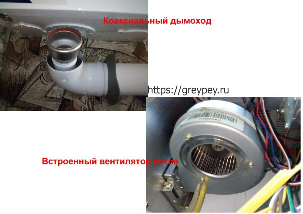 Коаксиальный дымоход и встроенный вентилятор