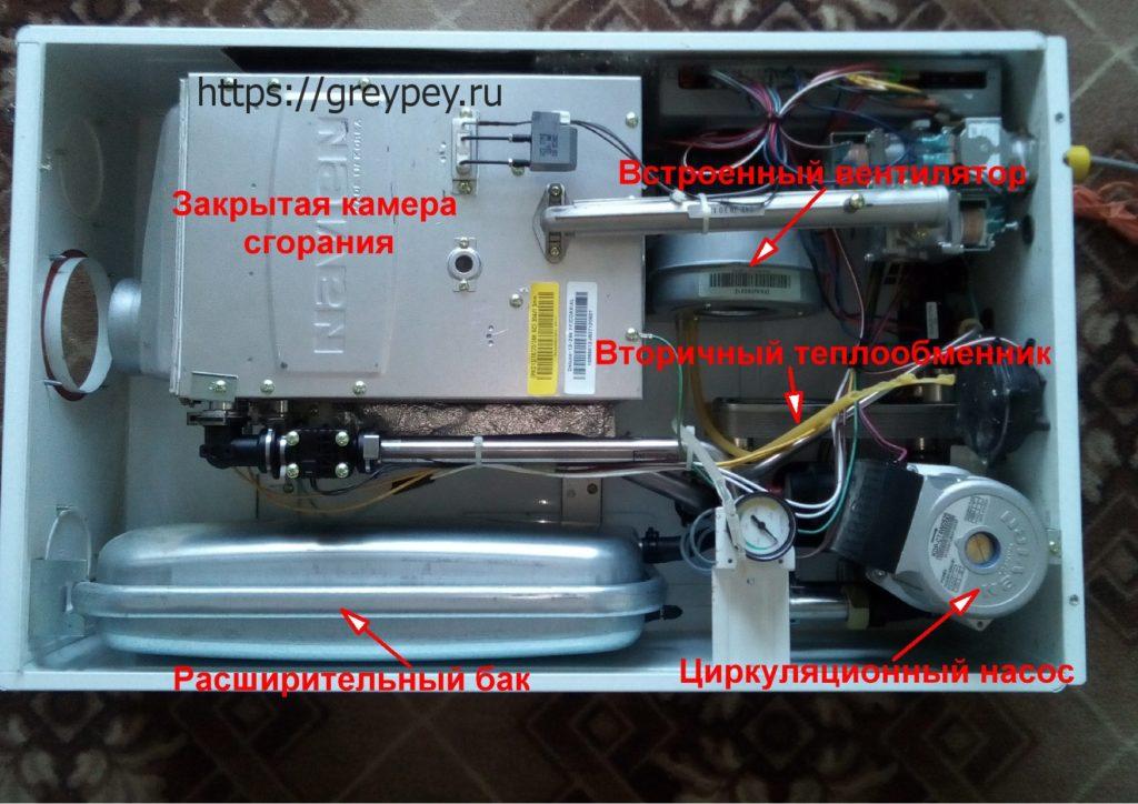 Встроенное оборудование настенного котла