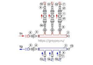 Подключение газового напольного котла к системе отопления