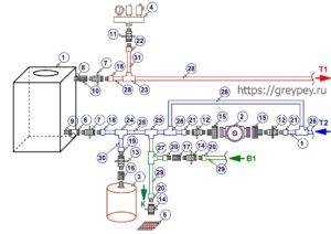Подключение газового напольного котла