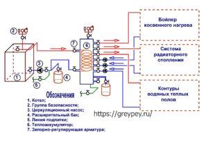 Схема подключения теплоаккумулятора