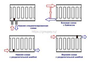 Основные схемы подключения радиаторов - 2
