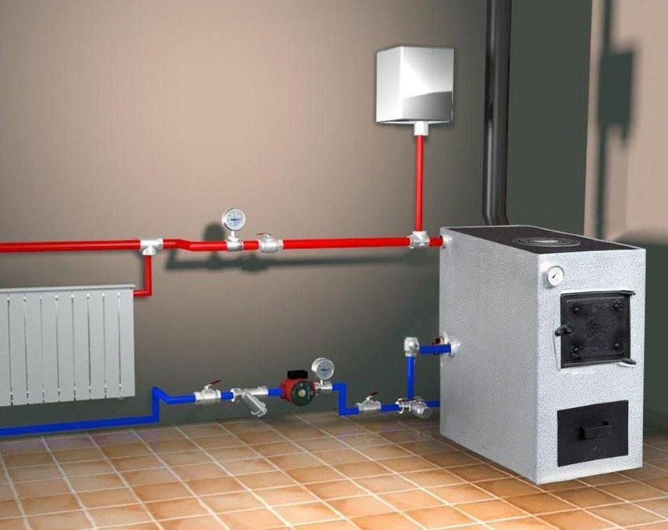 Устройство автономного водяного отопления