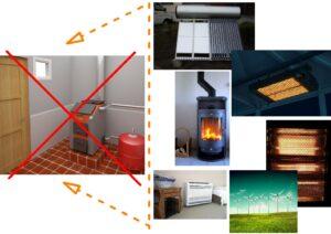 Отопление частного дома без котла