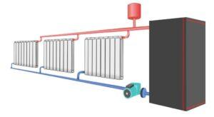 Автономное водяное отопление