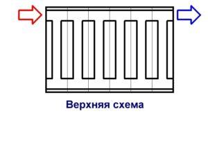 Верхняя схема обвязки радиатора
