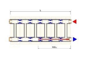 Оптимальная длина удлинителя потока