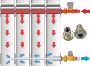 Устройство и применение удлинителя потока