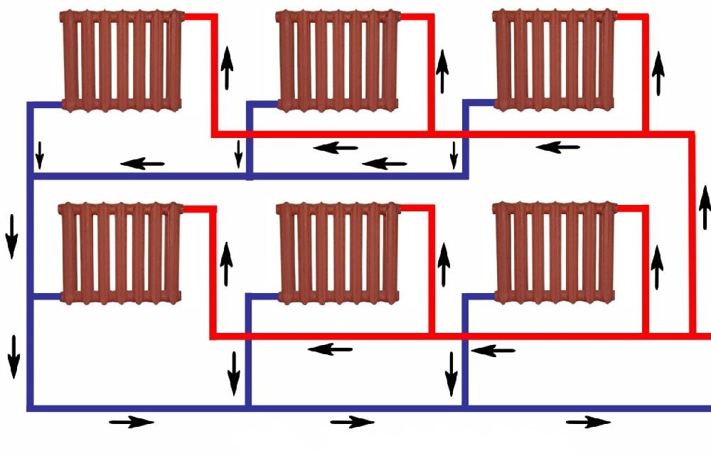 Схемы радиаторного отопления