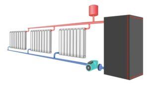 Устройство водяной системы отопления