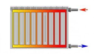 "<span class=""title"">Как улучшить работу батареи (радиатора) отопления</span>"