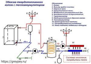 Обвязка дополнительных устройств отопления