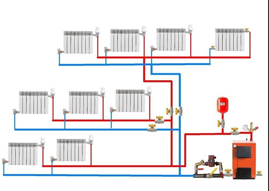 Обвязка отопления